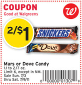 Walgreens Mars Candy In Ad Coupon