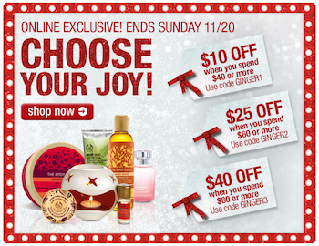 The Body Shop Sales
