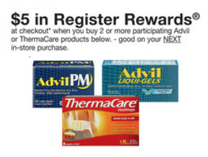 Walgreens Thermacare RR Deal