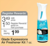 Glade Expressions Coupon Walgreens Deal