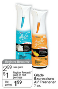 Glade Expressions Fragrance Mist Register Reward Deal