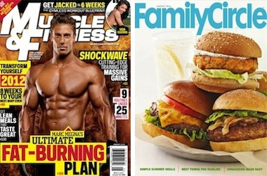 Muscle Fitness Family Circle