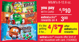 Mars Holiday Candy Coupon CVS Deal