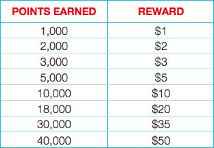Balance-Rewards-Redemption