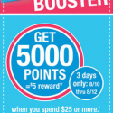 Walgreens Point Booster Scenario 8/10 (2¢ for $52 in Products!)